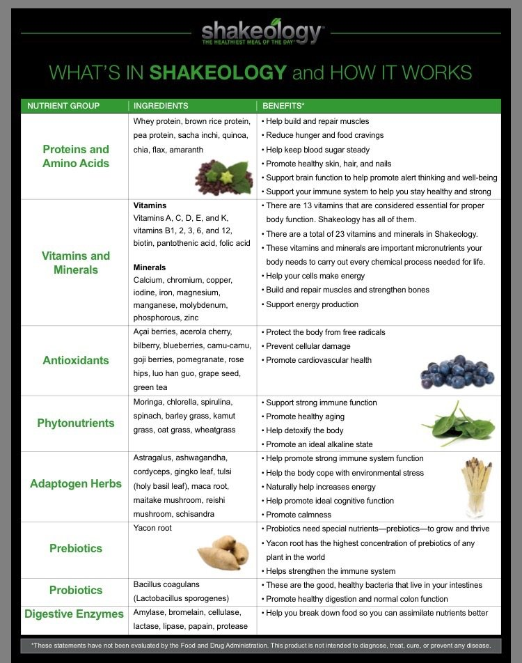 shakeology nutrients-benefits